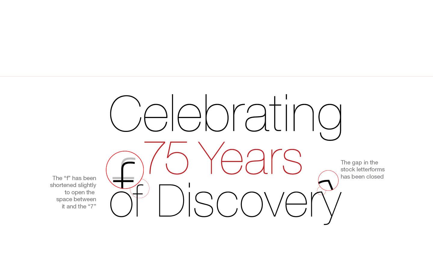Avery Dennison 75th anniversary stacked tagline typography- Celebrating 75 Years of Discovery